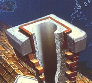 štruktúra komína